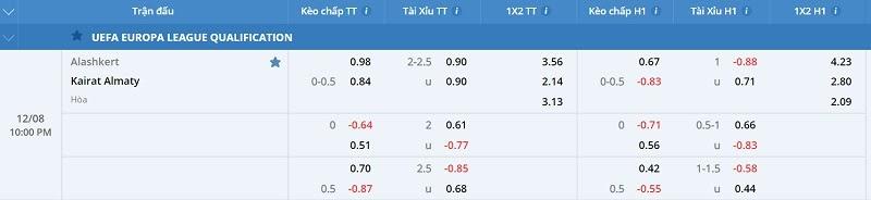 FCB8 soi tỷ lệ kèo trận Alashkert FC vs Kairat Almaty