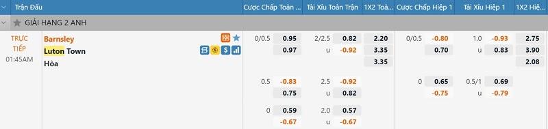 FCB8 ấn định tỉ lệ kèo Barnsley vs Luton Town