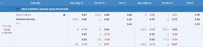 FCB8 nhận định tỉ lệ kèo cược Flora Tallinn vs Omonia Nicosia
