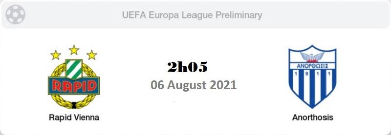 FCB8 soi kèo Rapid Vienna vs Anorthosis Famagusta