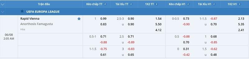 FCB8 ấn định tỷ lệ kèo cược Rapid Vienna vs Anorthosis Famagusta