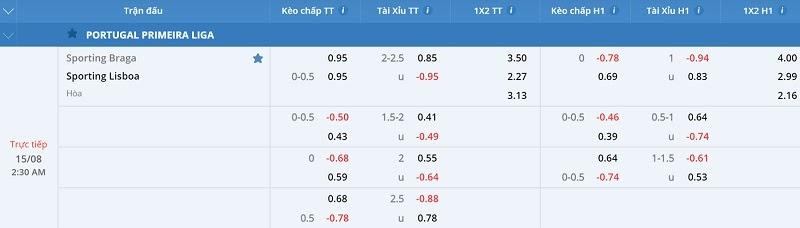 Tỷ lệ kèo cược Sporting Braga vs Sporting Lisboa tại nhà cái FCB8